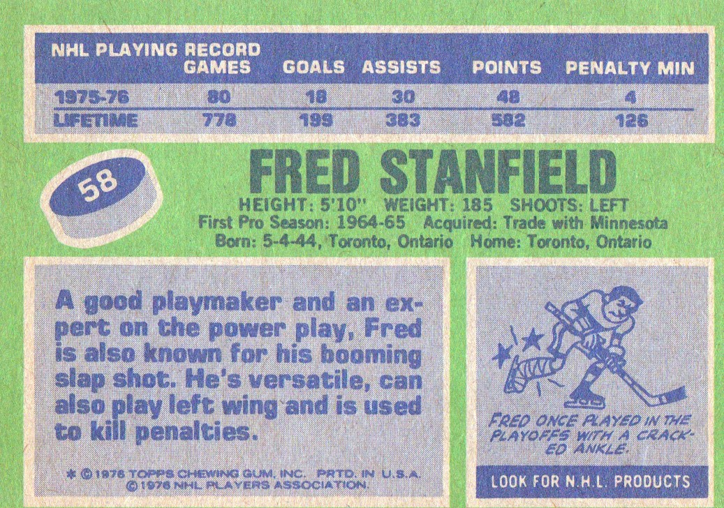 1976-77 Topps #58 Fred Stanfield back image
