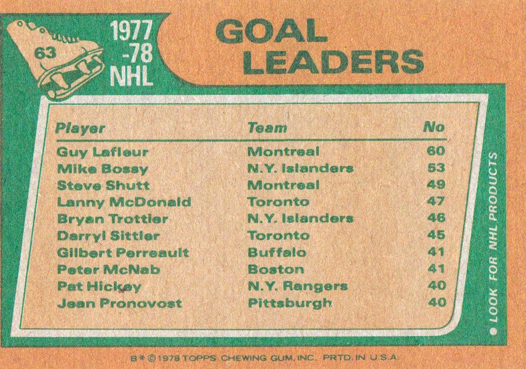 1978-79 Topps #63 Goal Leaders/Guy Lafleur/Mike Bossy/Steve Shutt back image