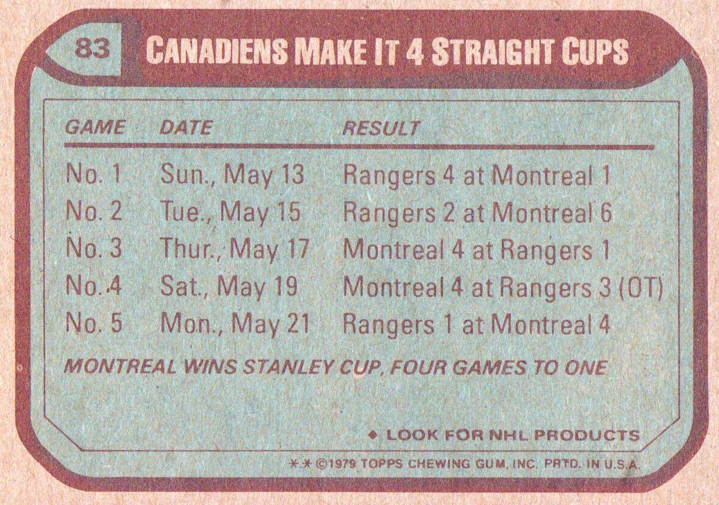 1979-80 Topps #83 Stanley Cup Finals back image