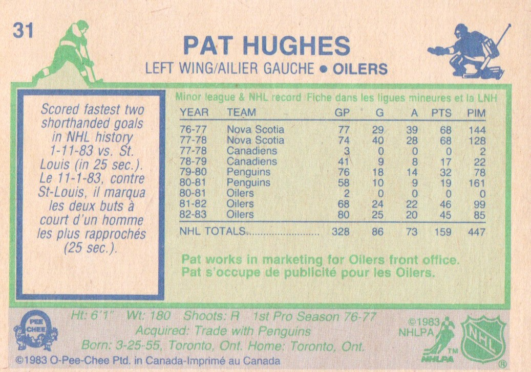 1983-84-O-Pee-Chee-Hockey-Cards-1-250-Pick-From-List miniature 39