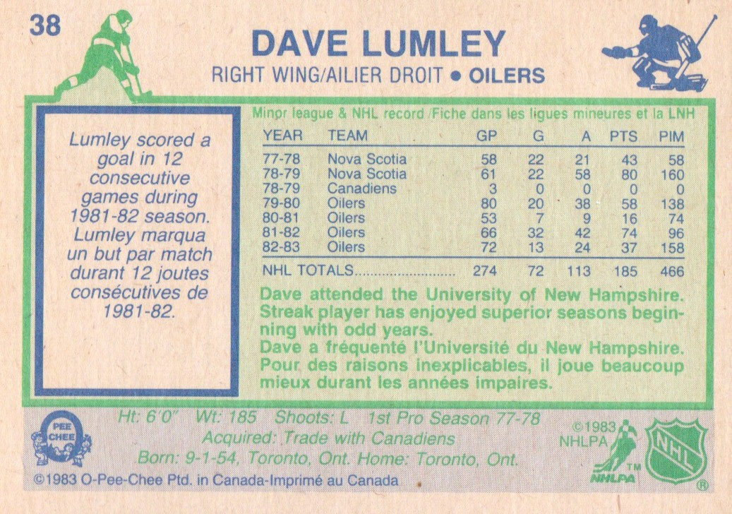1983-84-O-Pee-Chee-Hockey-Cards-1-250-Pick-From-List miniature 53