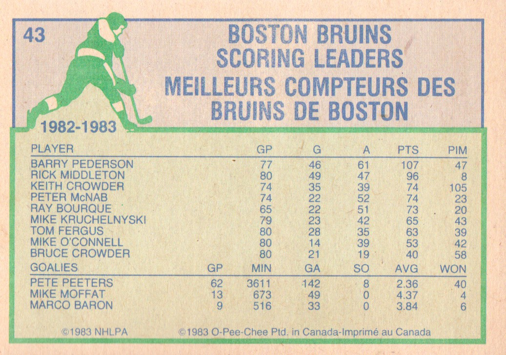 1983-84-O-Pee-Chee-Hockey-Cards-1-250-Pick-From-List miniature 59