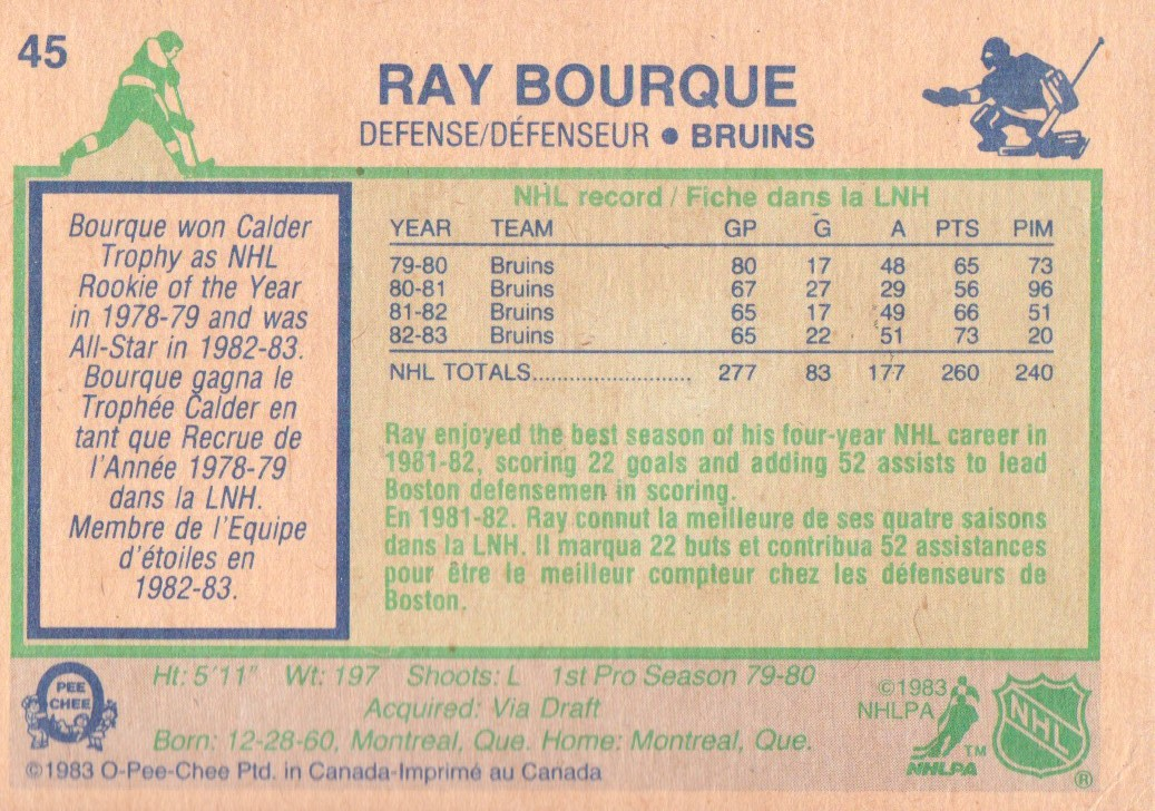 1983-84-O-Pee-Chee-Hockey-Cards-1-250-Pick-From-List miniature 63