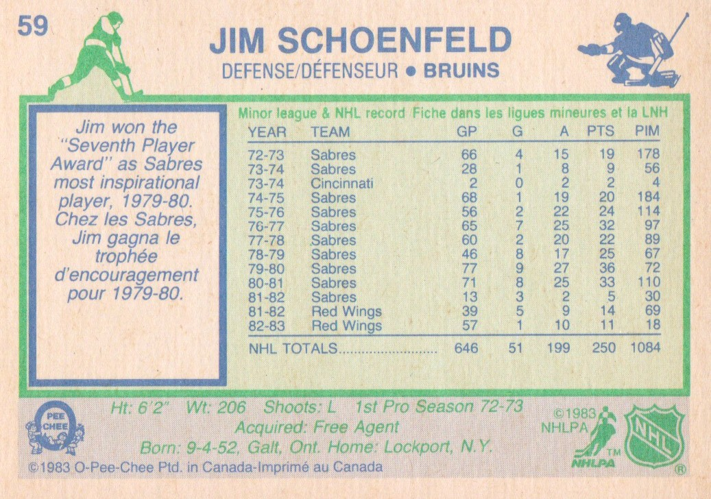 1983-84-O-Pee-Chee-Hockey-Cards-1-250-Pick-From-List miniature 81