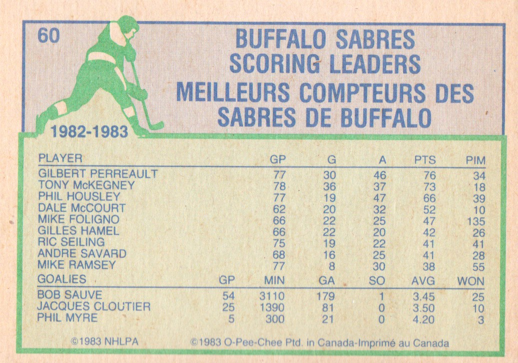 1983-84-O-Pee-Chee-Hockey-Cards-1-250-Pick-From-List miniature 83