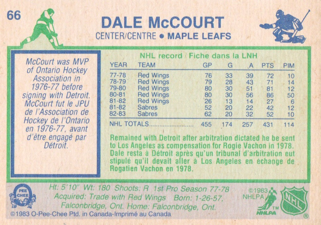 1983-84-O-Pee-Chee-Hockey-Cards-1-250-Pick-From-List miniature 93