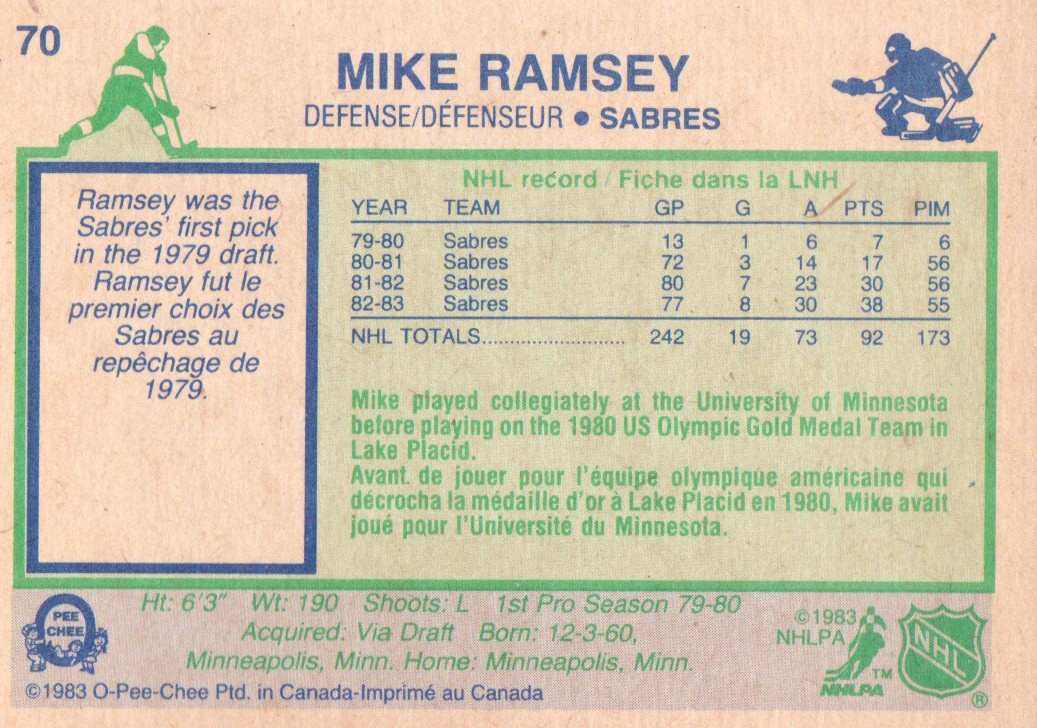 1983-84-O-Pee-Chee-Hockey-Cards-1-250-Pick-From-List miniature 101
