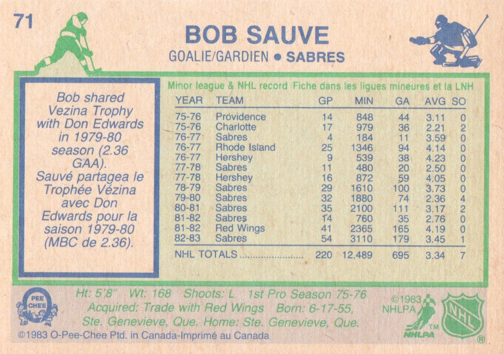 1983-84-O-Pee-Chee-Hockey-Cards-1-250-Pick-From-List miniature 103