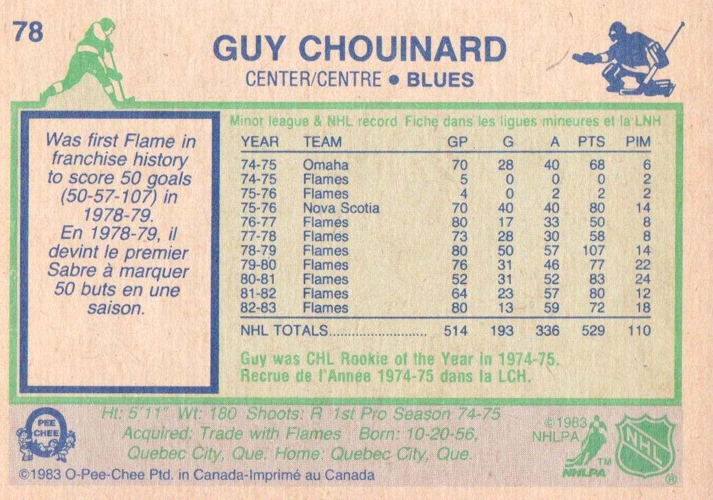 1983-84-O-Pee-Chee-Hockey-Cards-1-250-Pick-From-List miniature 117