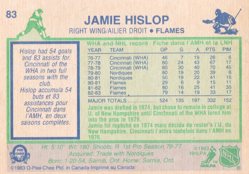 1983-84-O-Pee-Chee-Hockey-Cards-1-250-Pick-From-List miniature 125