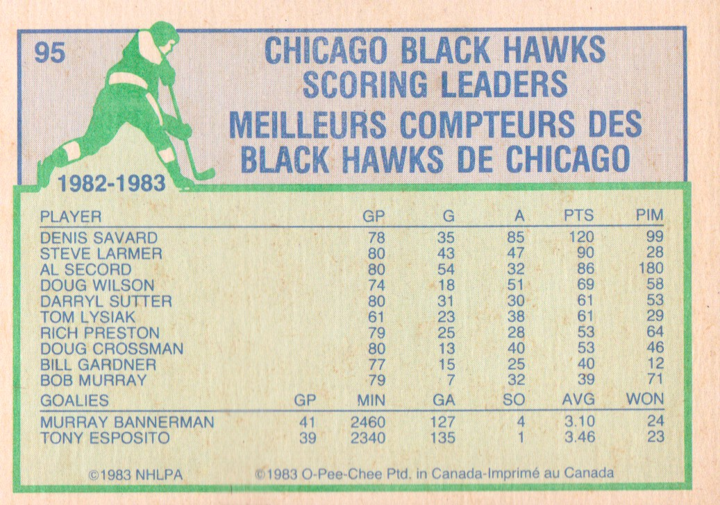 1983-84-O-Pee-Chee-Hockey-Cards-1-250-Pick-From-List miniature 149