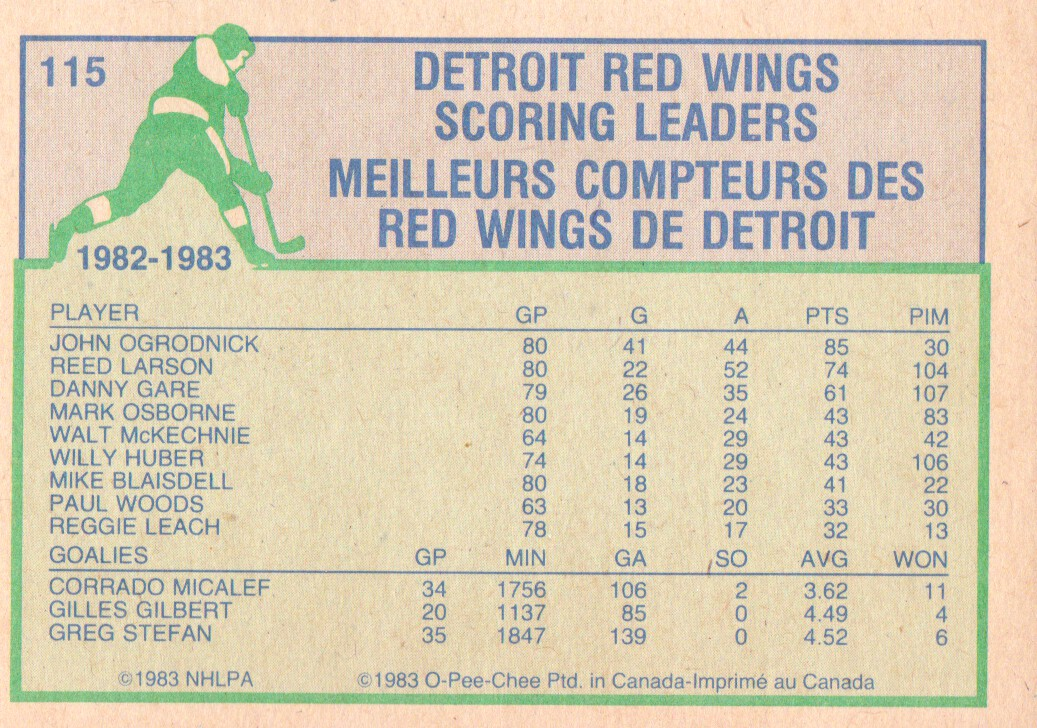 1983-84-O-Pee-Chee-Hockey-Cards-1-250-Pick-From-List miniature 171