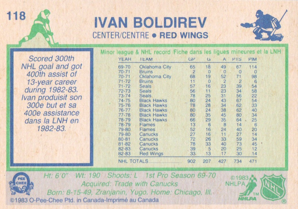 1983-84-O-Pee-Chee-Hockey-Cards-1-250-Pick-From-List miniature 177