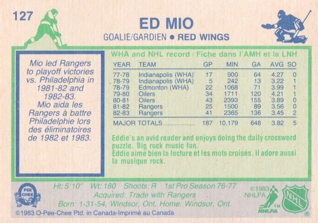 1983-84-O-Pee-Chee-Hockey-Cards-1-250-Pick-From-List miniature 193