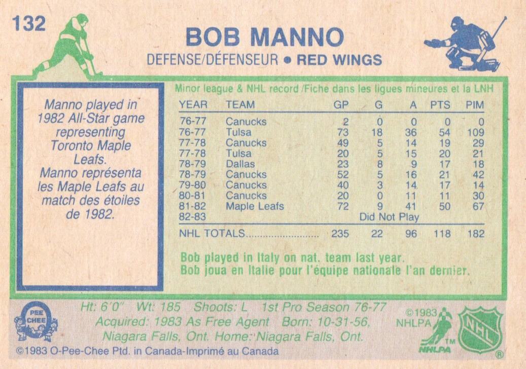 1983-84-O-Pee-Chee-Hockey-Cards-1-250-Pick-From-List miniature 197