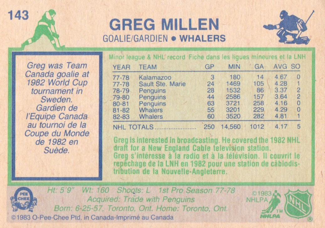 1983-84-O-Pee-Chee-Hockey-Cards-1-250-Pick-From-List miniature 217