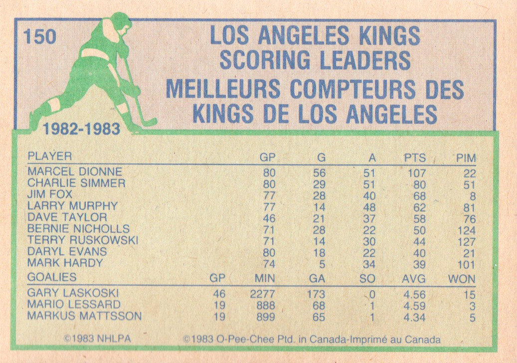 1983-84-O-Pee-Chee-Hockey-Cards-1-250-Pick-From-List miniature 225