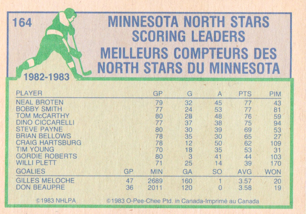 1983-84-O-Pee-Chee-Hockey-Cards-1-250-Pick-From-List miniature 241