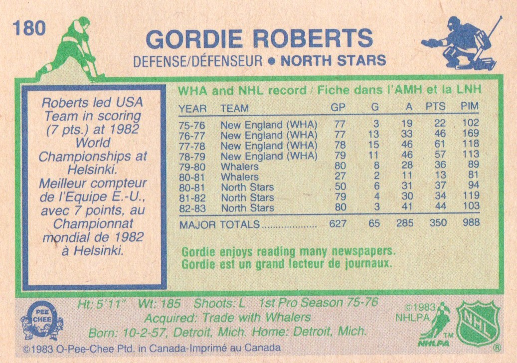 1983-84-O-Pee-Chee-Hockey-Cards-1-250-Pick-From-List miniature 263