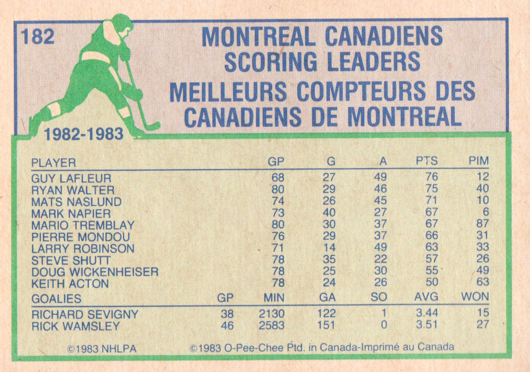 1983-84-O-Pee-Chee-Hockey-Cards-1-250-Pick-From-List miniature 267