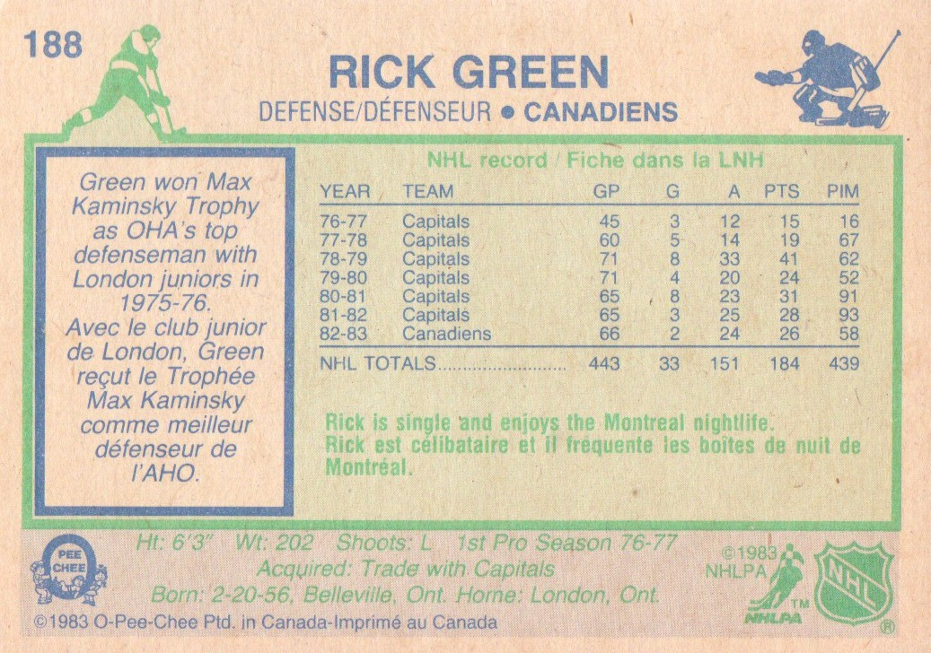 1983-84-O-Pee-Chee-Hockey-Cards-1-250-Pick-From-List miniature 275