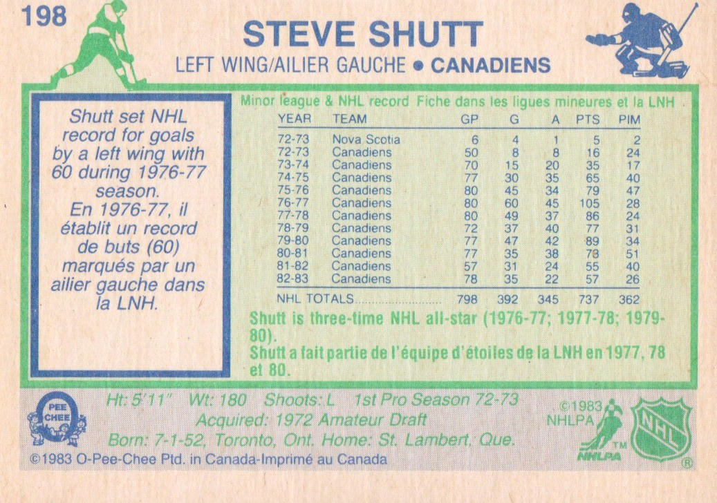 1983-84-O-Pee-Chee-Hockey-Cards-1-250-Pick-From-List miniature 285