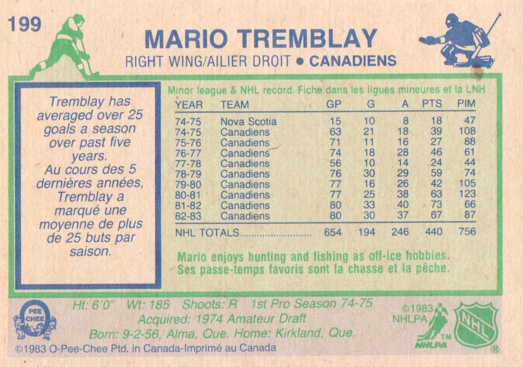 1983-84-O-Pee-Chee-Hockey-Cards-1-250-Pick-From-List miniature 287