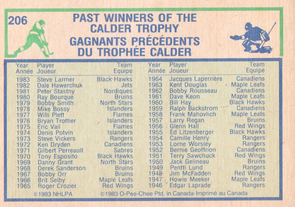 1983-84-O-Pee-Chee-Hockey-Cards-1-250-Pick-From-List miniature 297