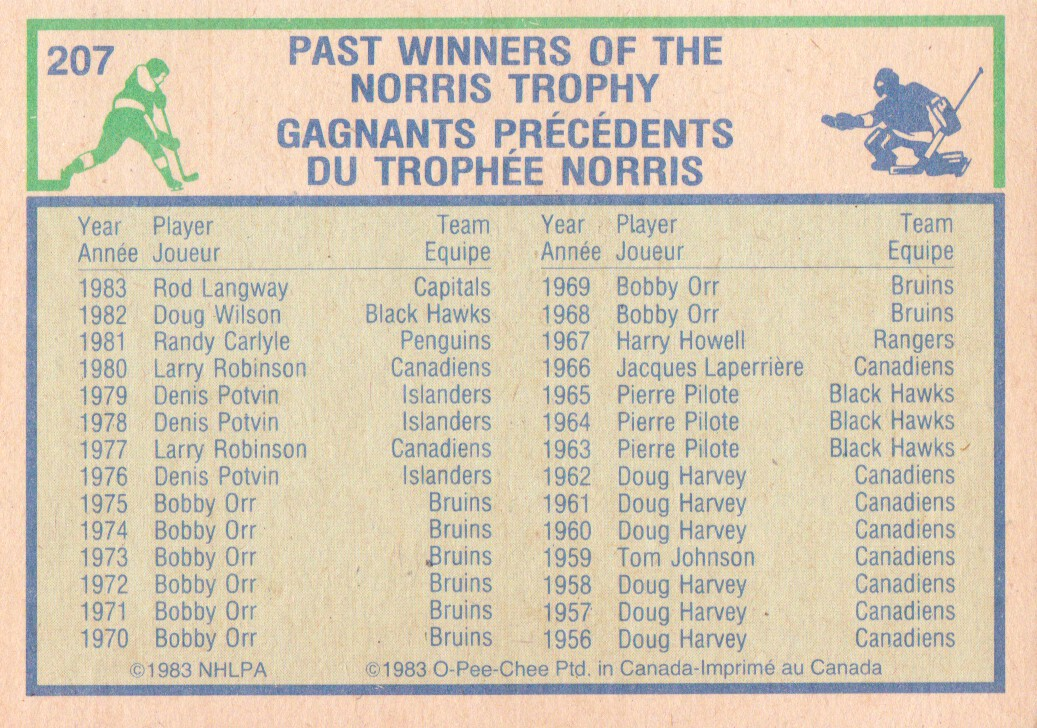 1983-84-O-Pee-Chee-Hockey-Cards-1-250-Pick-From-List miniature 299