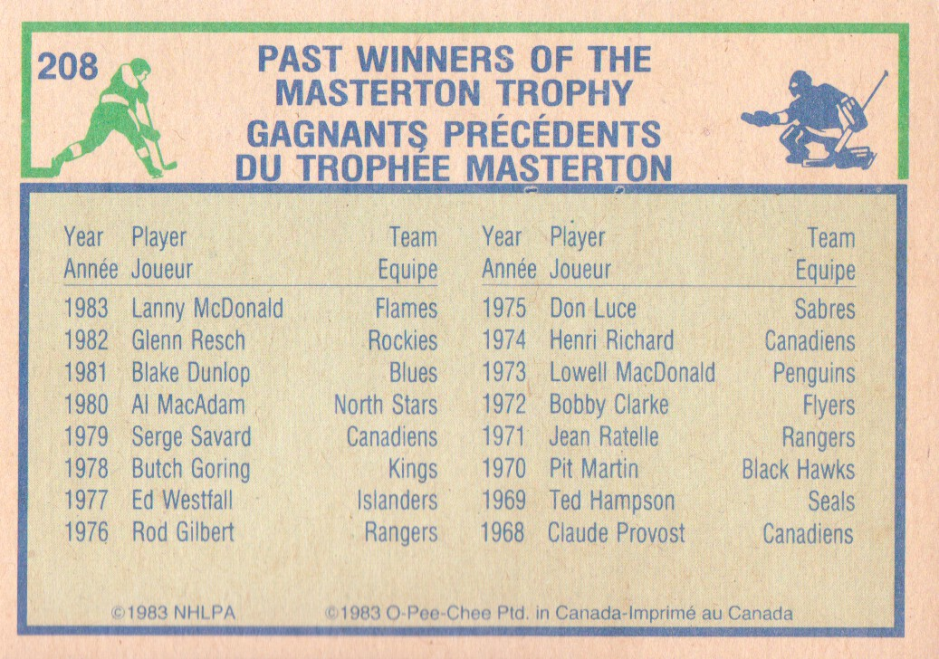 1983-84-O-Pee-Chee-Hockey-Cards-1-250-Pick-From-List miniature 301