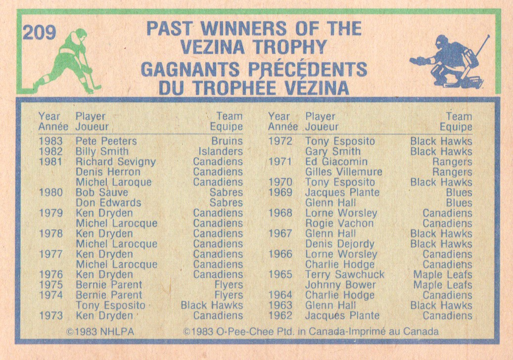 1983-84-O-Pee-Chee-Hockey-Cards-1-250-Pick-From-List miniature 303