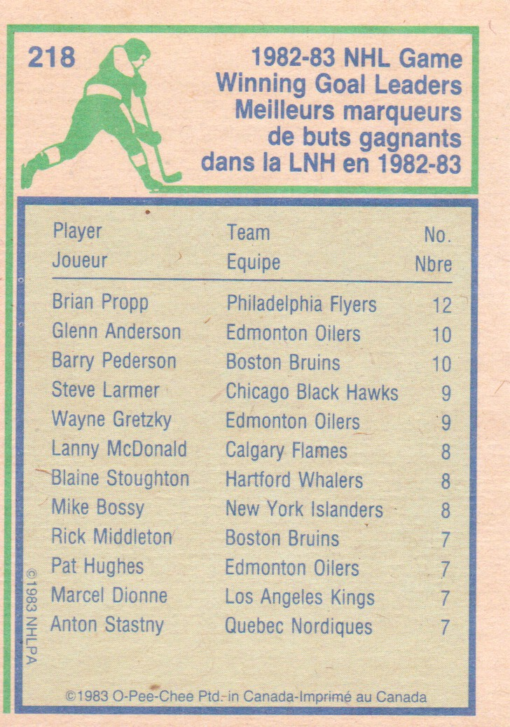 1983-84-O-Pee-Chee-Hockey-Cards-1-250-Pick-From-List miniature 313