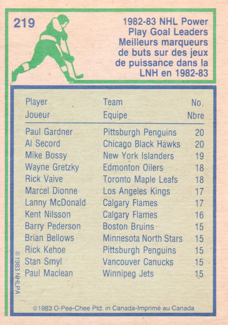 1983-84-O-Pee-Chee-Hockey-Cards-1-250-Pick-From-List miniature 315