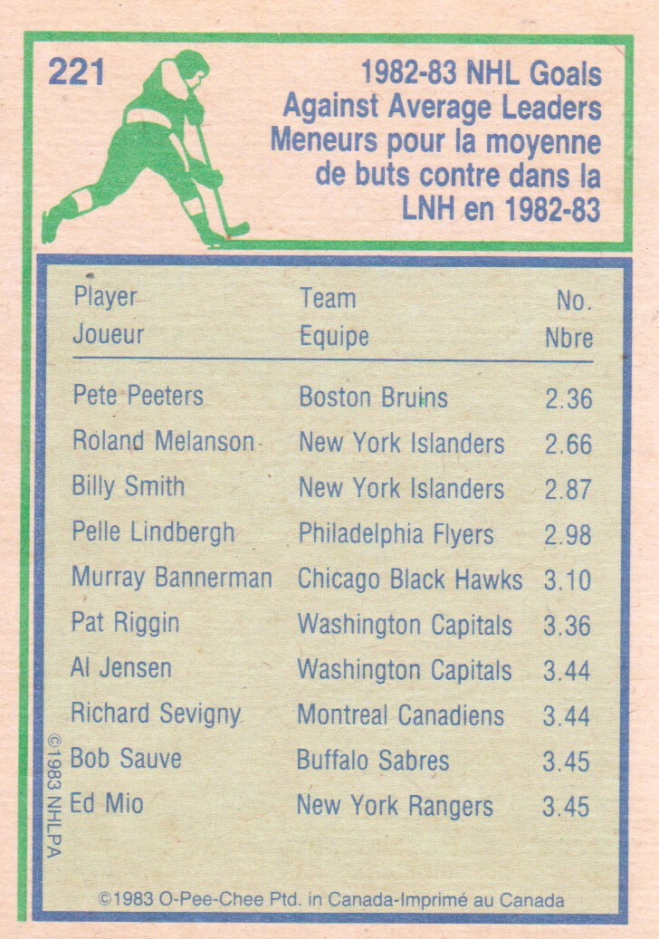 1983-84-O-Pee-Chee-Hockey-Cards-1-250-Pick-From-List miniature 319