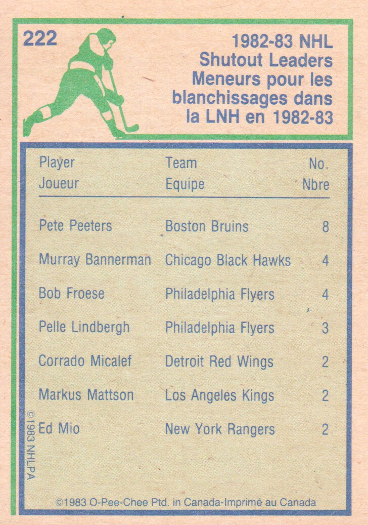 1983-84-O-Pee-Chee-Hockey-Cards-1-250-Pick-From-List miniature 321