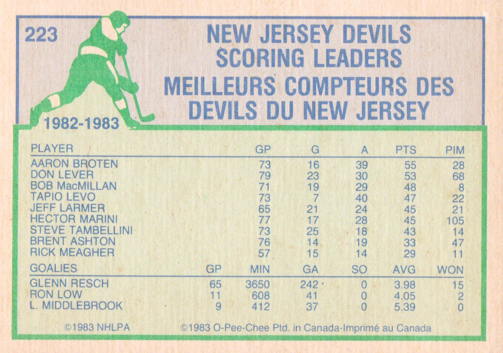 1983-84-O-Pee-Chee-Hockey-Cards-1-250-Pick-From-List miniature 323