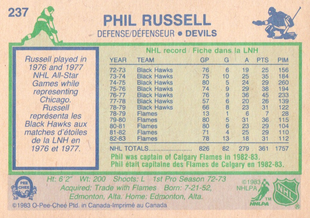1983-84 O-Pee-Chee #237 Phil Russell back image
