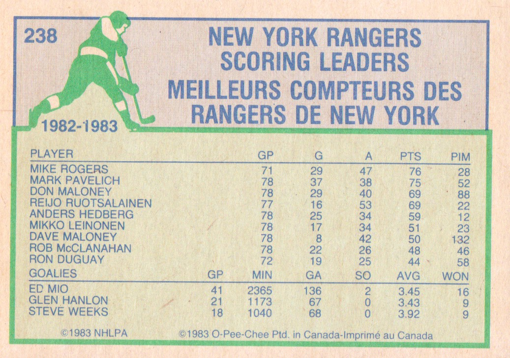 1983-84-O-Pee-Chee-Hockey-Cards-1-250-Pick-From-List miniature 347