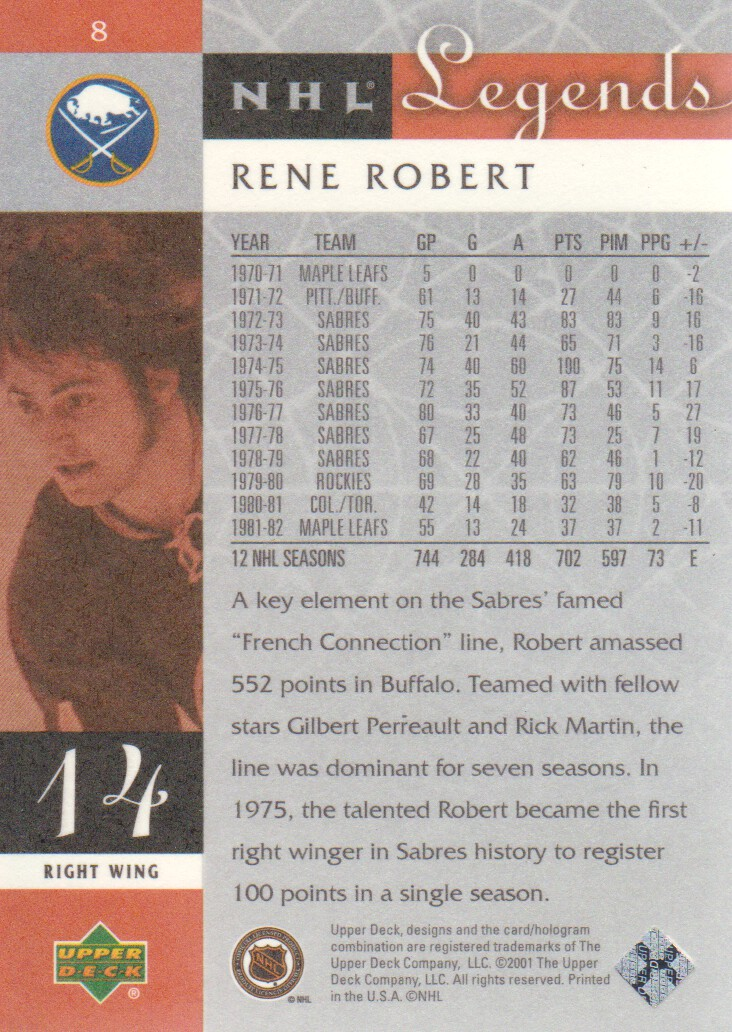 2001-02 Upper Deck Legends #8 Rene Robert back image