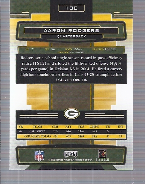 2005 Absolute Memorabilia Spectrum Blue Retail #180 Aaron Rodgers back image