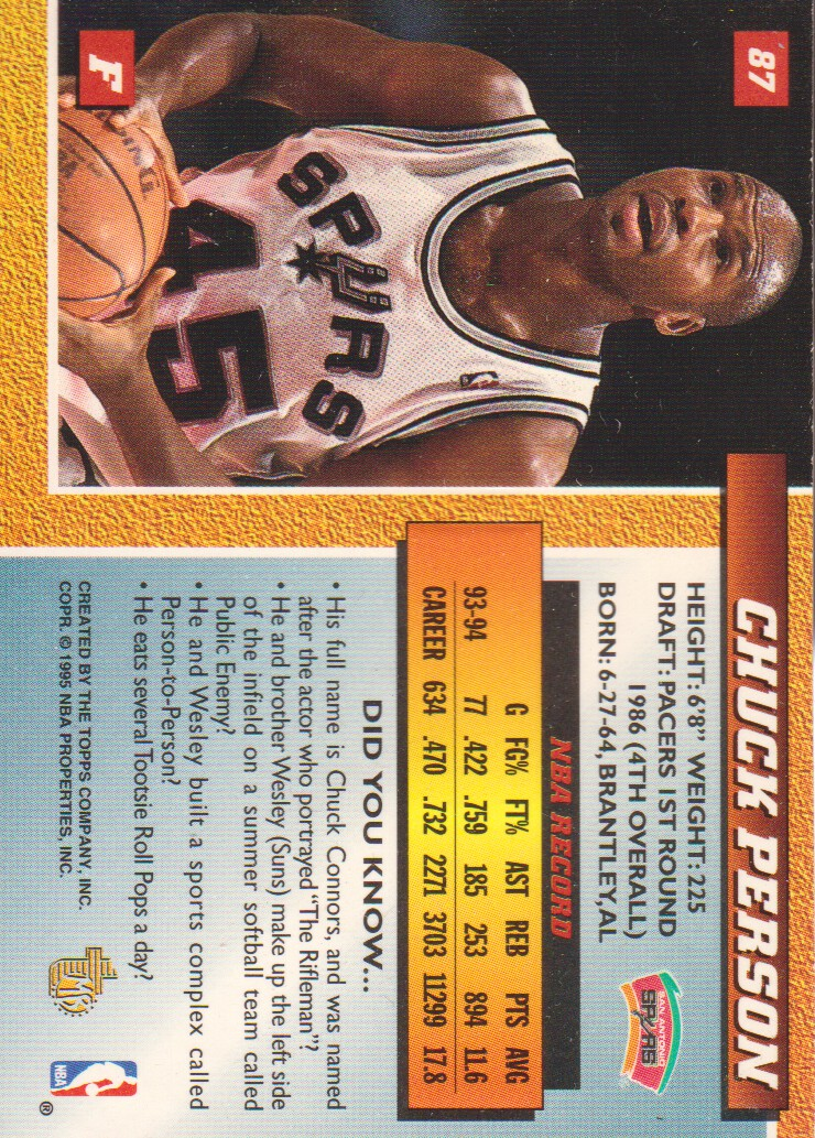1994-95 Embossed Golden Idols #87 Chuck Person back image