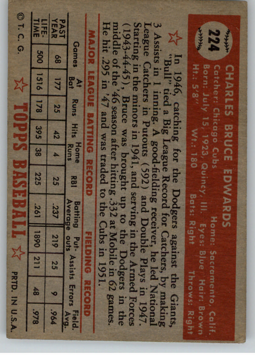 1952 Topps #224 Bruce Edwards back image
