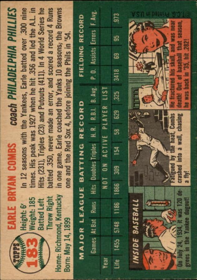 1954 Topps #183 Earle Combs CO back image