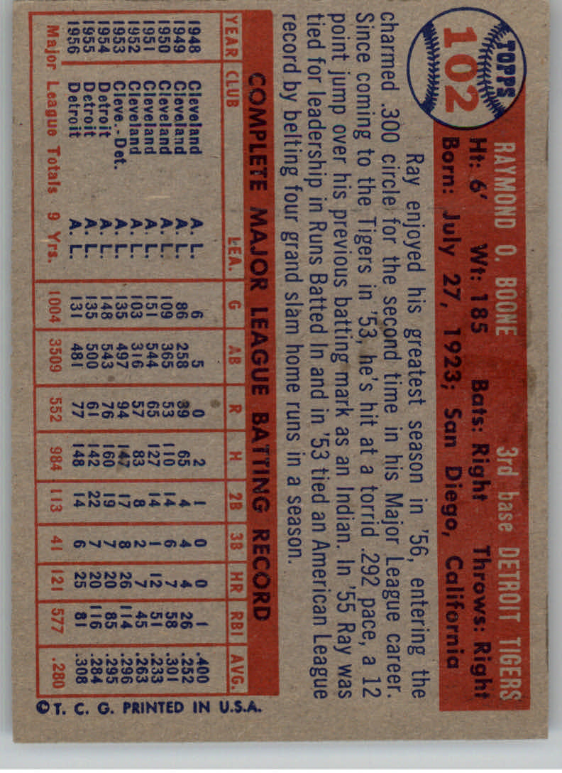 1957 Topps #102 Ray Boone back image