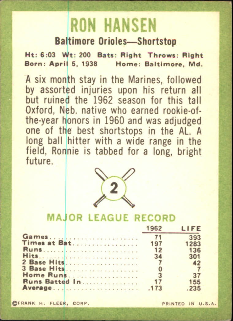 1963 Fleer #2 Ron Hansen back image