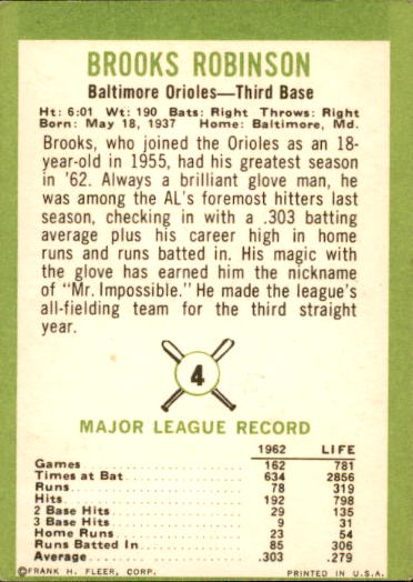 1963 Fleer #4 Brooks Robinson back image