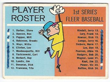 1963 Fleer #NNO Checklist SP