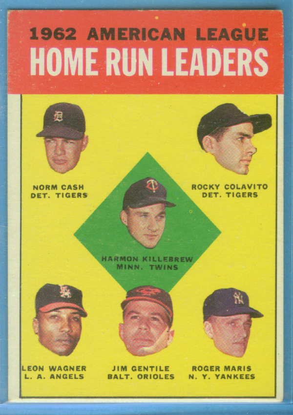 1963 Topps #4 AL Home Run Leaders/Harmon Killebrew/Norm Cash/Rocky Colavito/Roger Maris/Jim Gentile/Leon Wagner