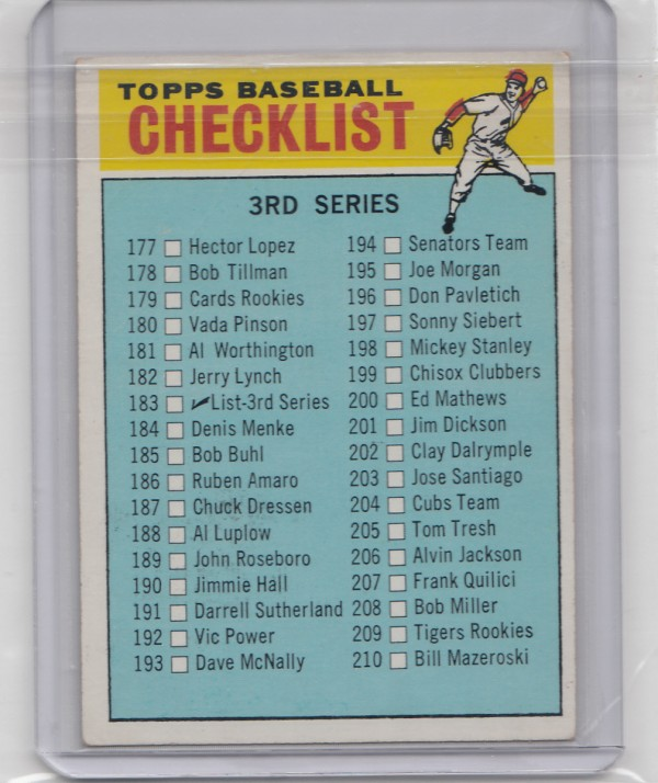 1966 Topps #183A Checklist 3 Large Print on Front