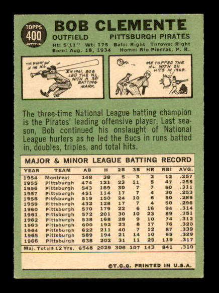 1967 Topps #400 Bob Clemente DP back image